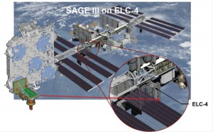 A detailed view of the location for Stratospheric Aerosol and Gas Experiment III (SAGE-III) instrument, once it is externally mounted to the International Space Station. You can see the numerous other mounting locations available for other remote sensing investigations. (NASA)