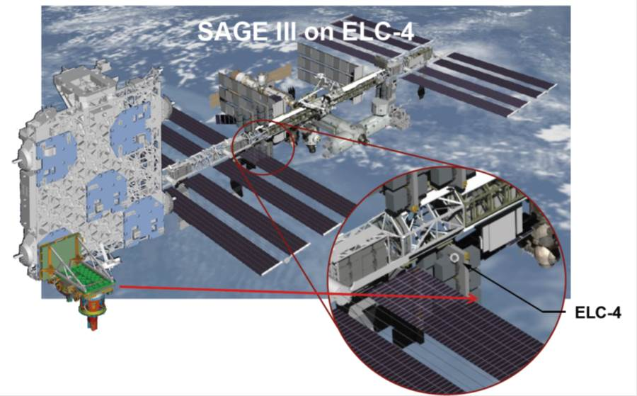 The Sense in Earth Remote Sensing from the International ...