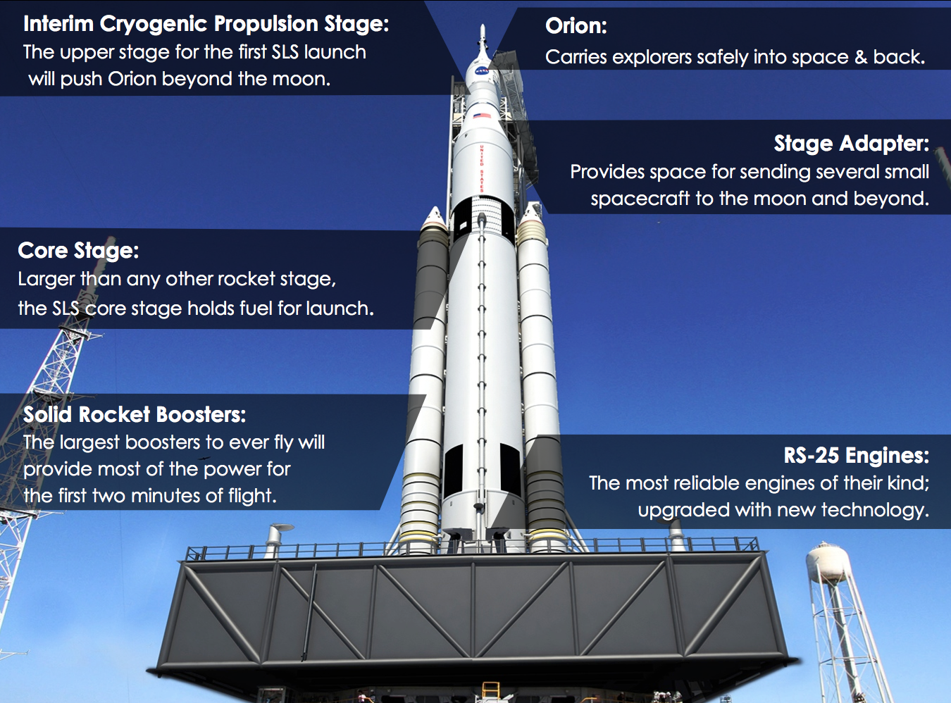 sls new space shuttle - photo #16