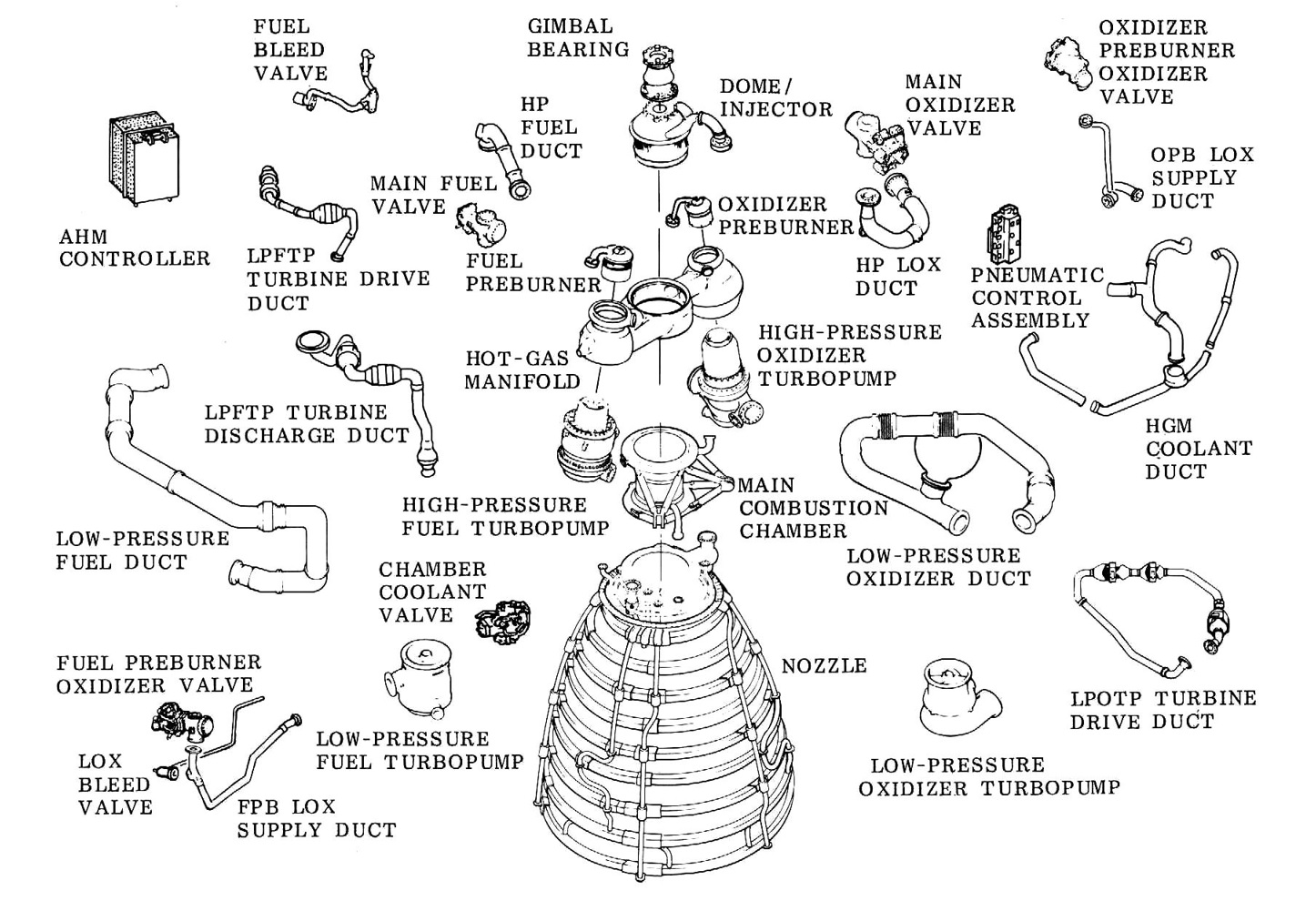 Blueprint Of Nasa Rocket Engine Wiring Diagram And Saturn V F1 Besides Drawings Rockets Further Rocketdyne Engines How To Build