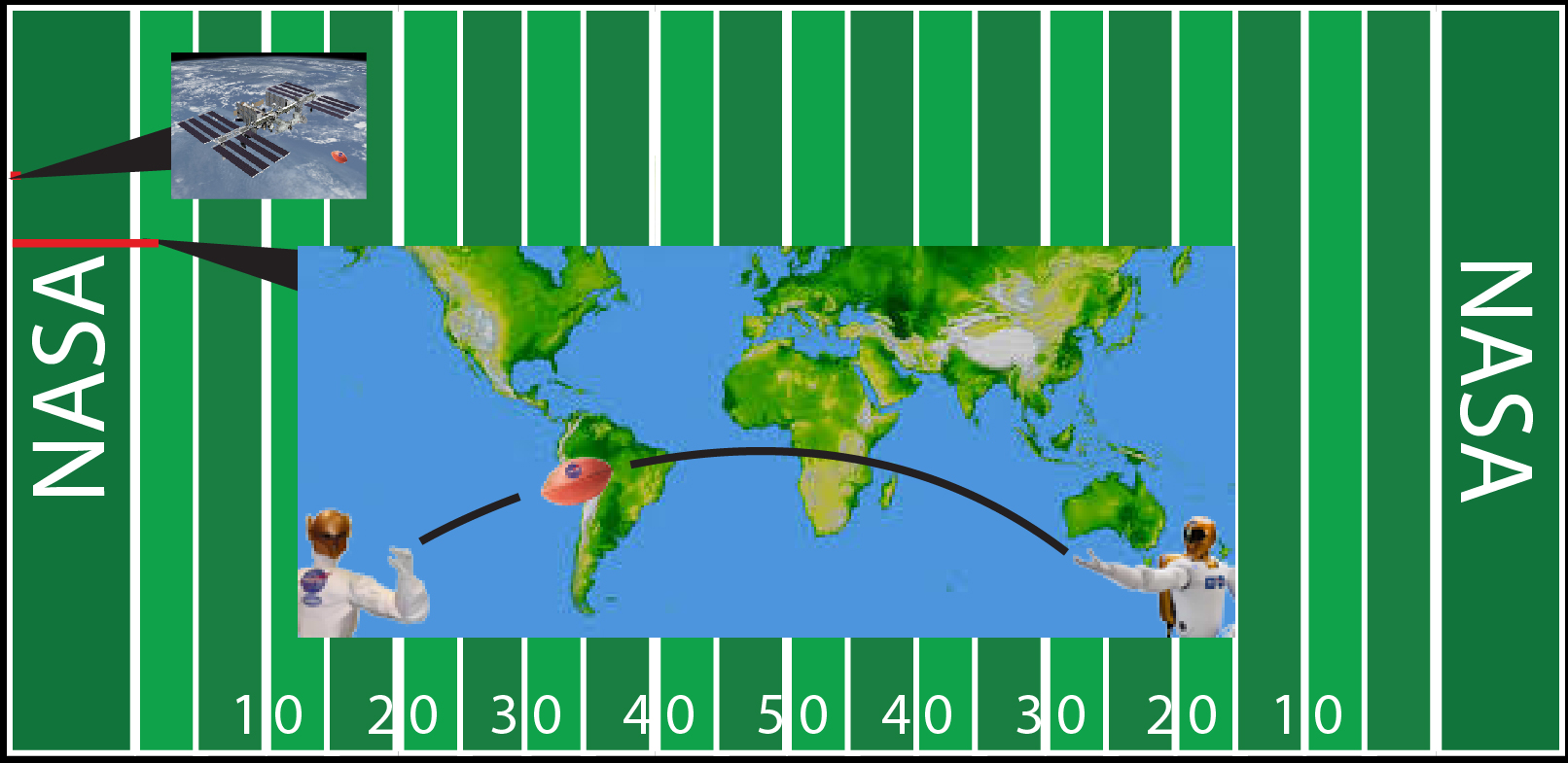 A graphic showing a map of the Earth outside the end zone of a football field