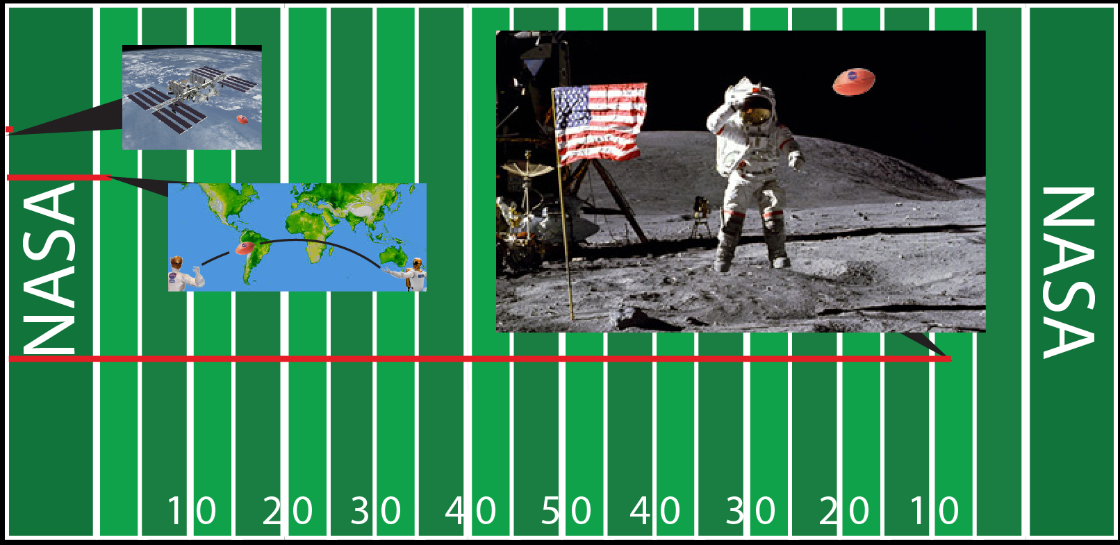 A graphic showing an Apollo astronaut catching a football near the opposite end zone of a football field