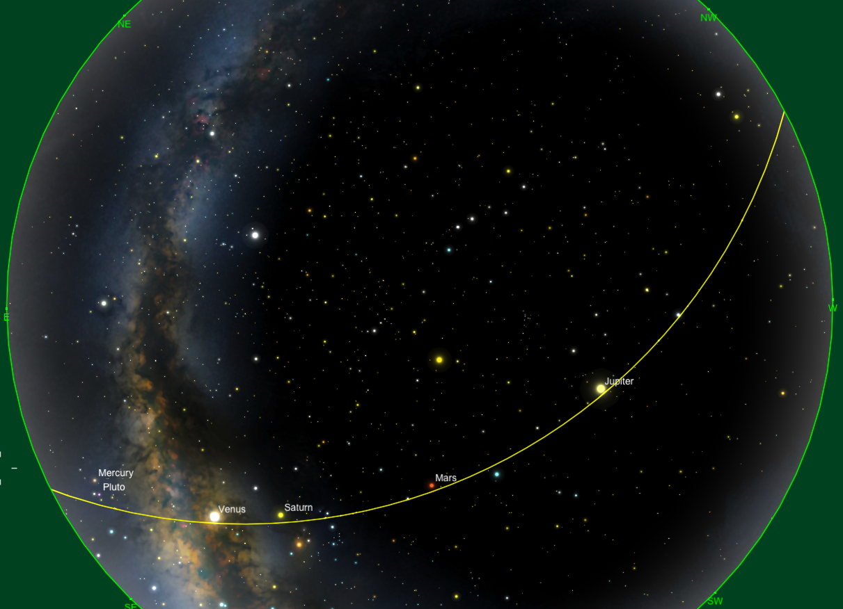 nasa planetary alignment 2019 - HD1211×876