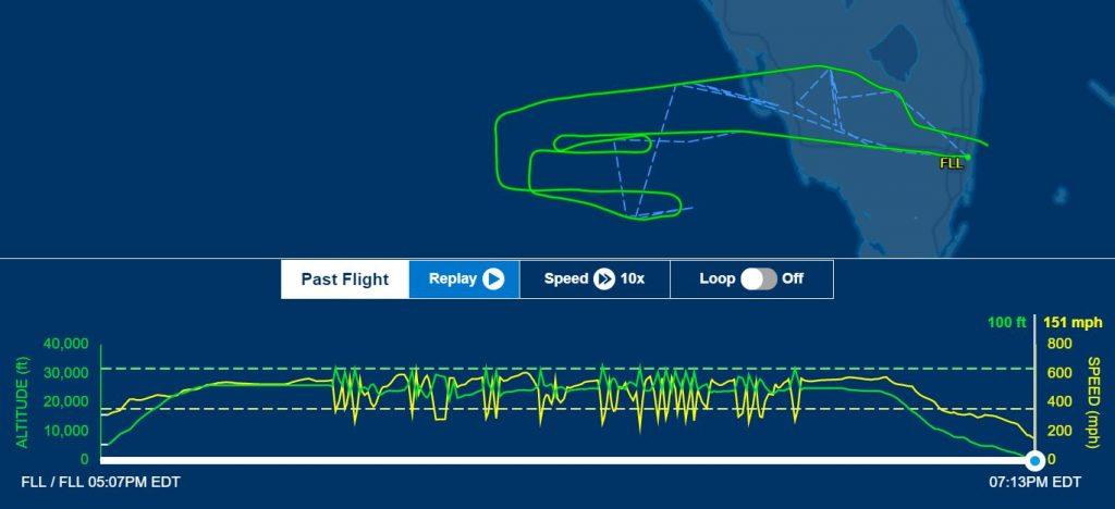 parabolic flight on Flight Aware's live map