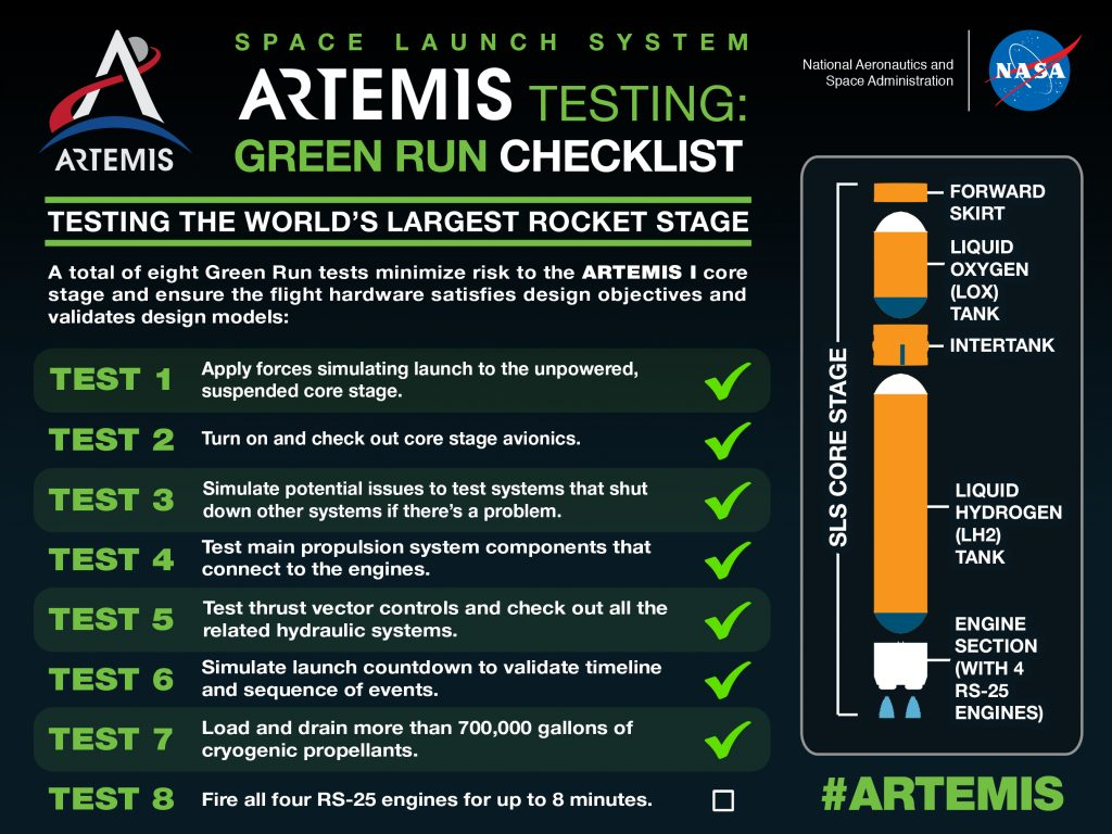 This infographic explains more about the Green Run tests that have already occurred before this final hot fire test.