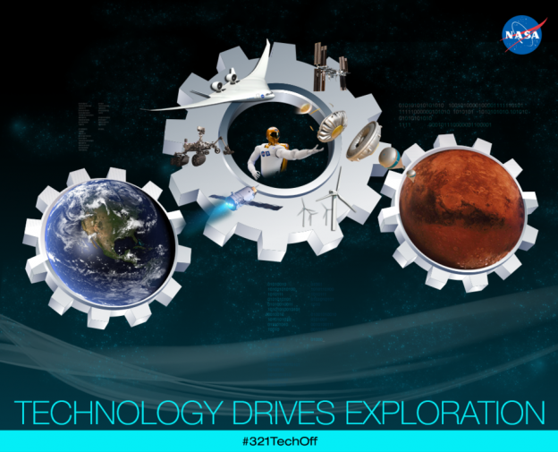 Technology Drives Exploration