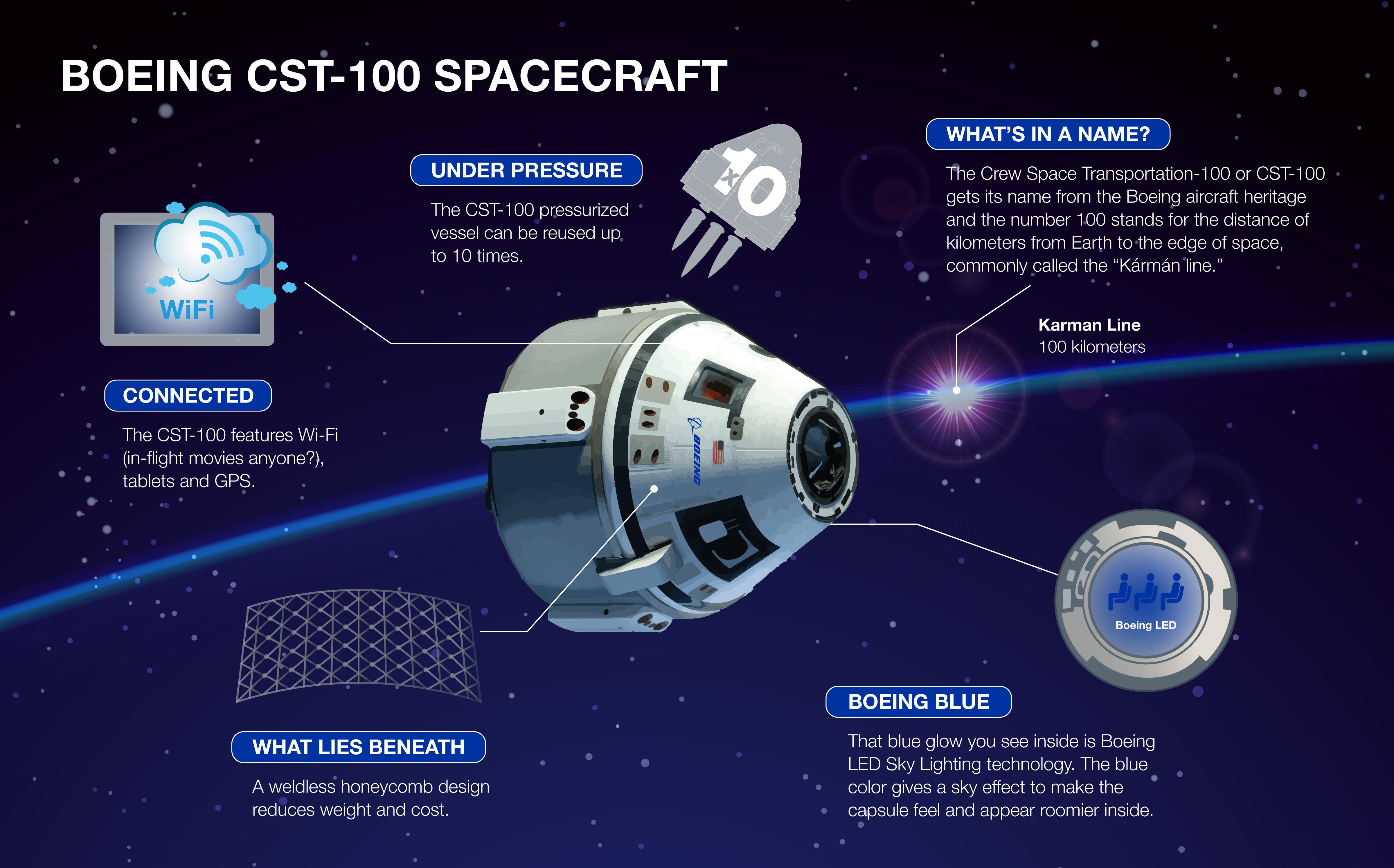 dragon capsule cst 100 spacecraft vs - photo #24