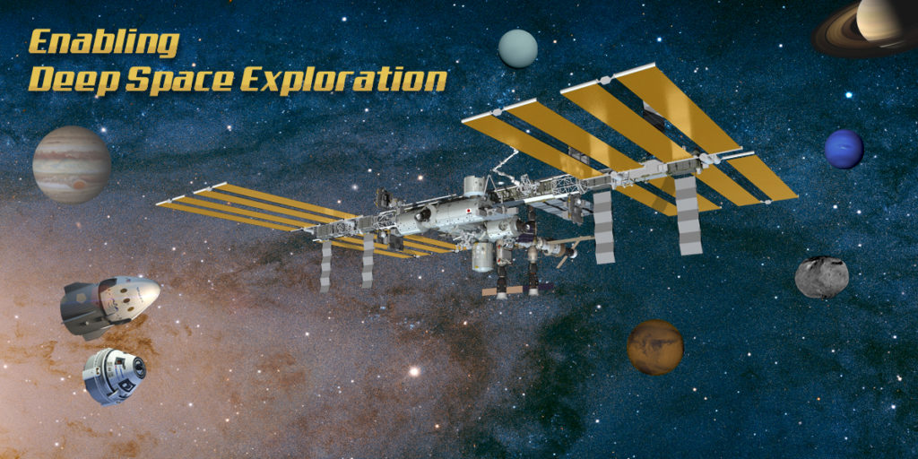 Enabling Deep Space Exploration - graphic of International Space Station, spacecraft and planets and
