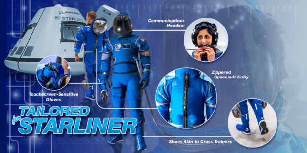 New Spacesuit Unveiled for Starliner Crews