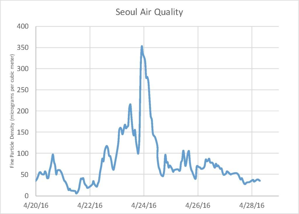 KOREA image 3