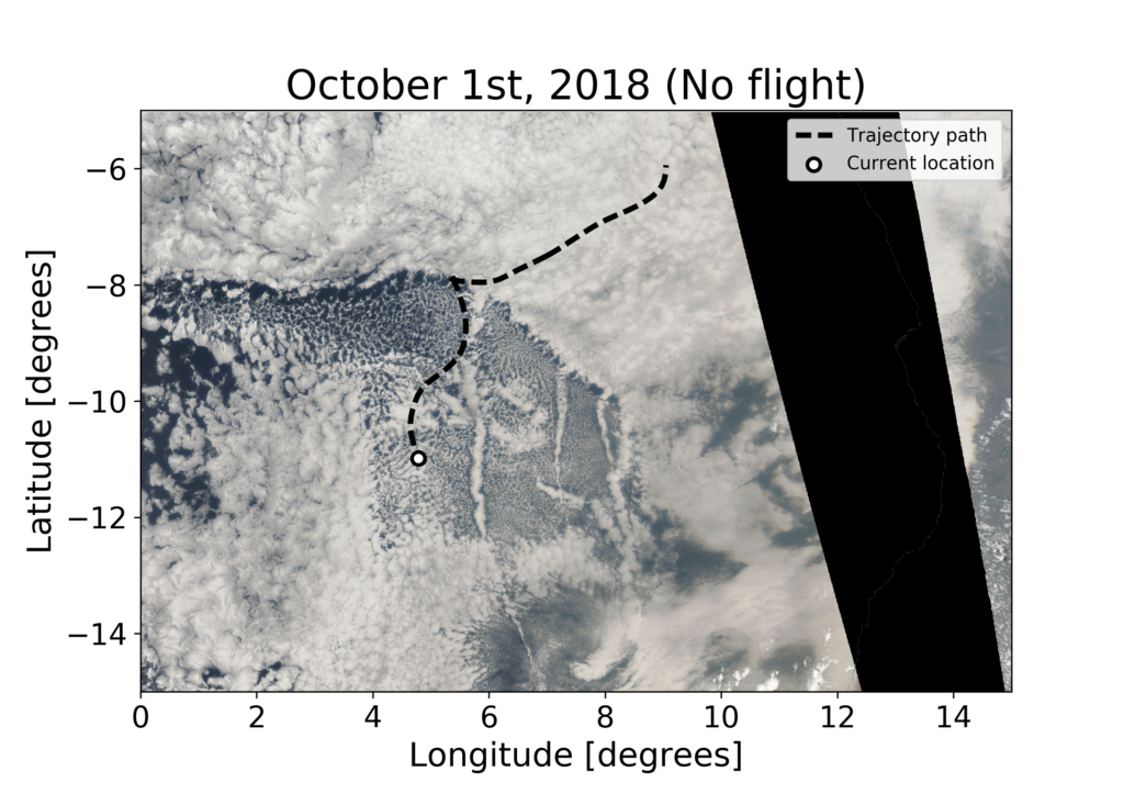 Image 4: True color image of the POC on October 1st from NASA's Moderate Resolution Imaging Spectroradiometer (MODIS) instrument. The dotted black line shows the trajectory of a point (white circle) originally inside the POC for three days as it travels around the southeast Atlantic. The POC can be seen as the anvil-shaped collection of open cell hexagonal clouds between 8 and 12 degrees south and 0 and 8 degrees east. Image credit: Michael Diamond/NASA Worldview/NOAA Air Resources Laboratory (ARL)