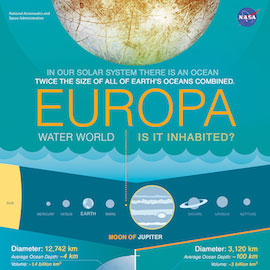 Cover of the Europa infographic