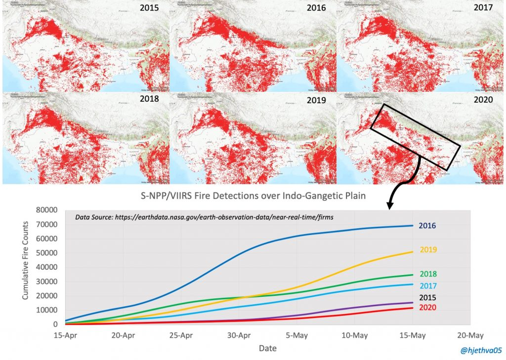 VIIRS fire detections over India