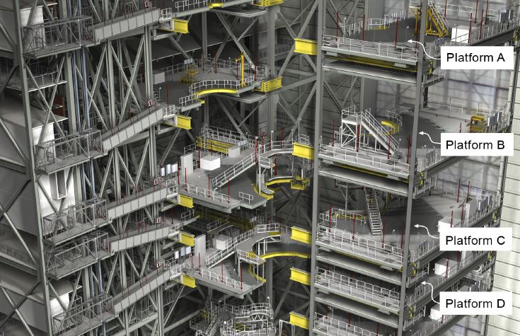 Artist's concept depicting work platforms inside VAB High Bay 3