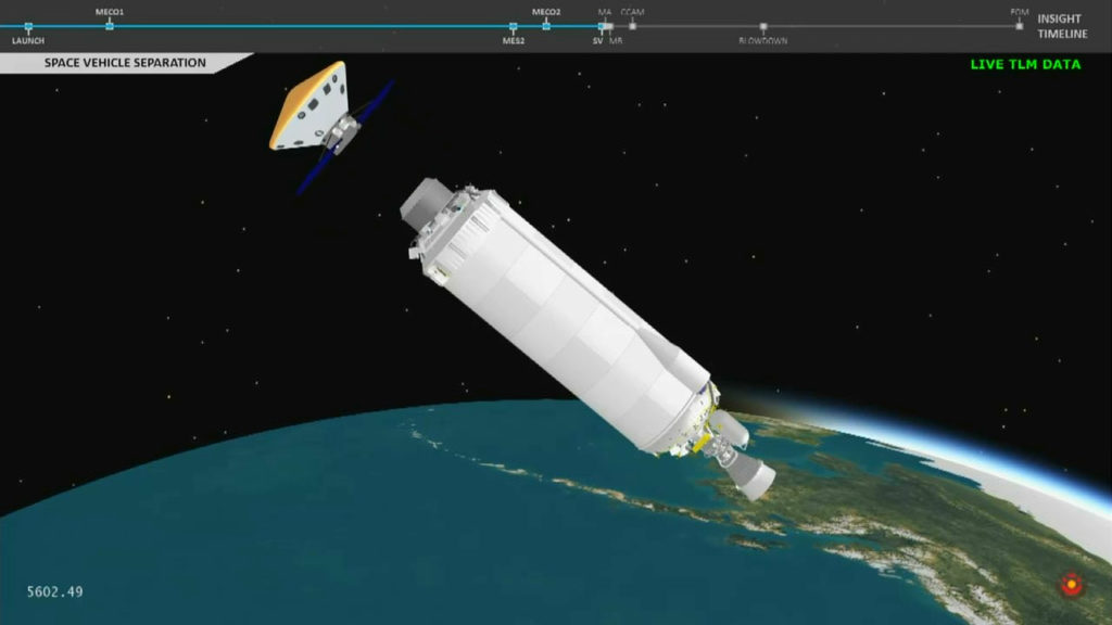 A simulation of InSight spacecraft separation from the United Launch Alliance Centaur upper stage.