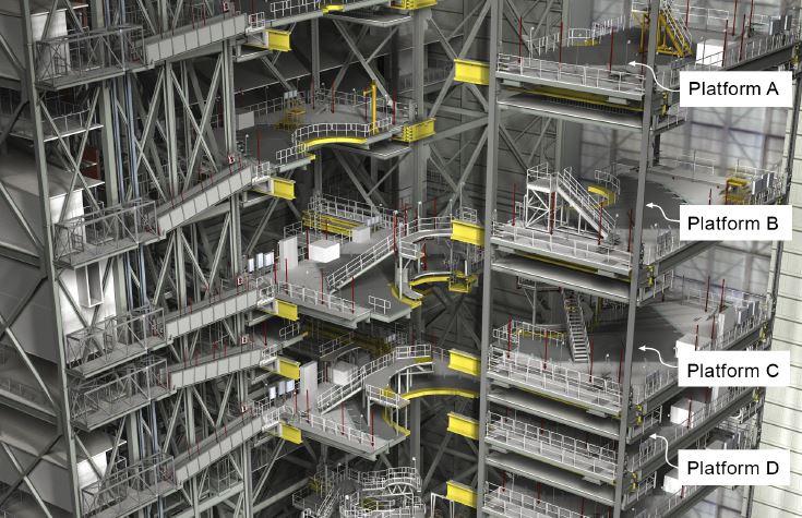 Artist's concept depicting work platforms inside VAB High Bay 3