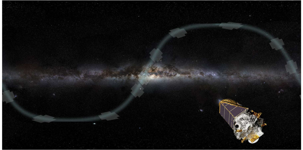Observing the Ecliptic, the Kepler spacecraft's second mission called K2