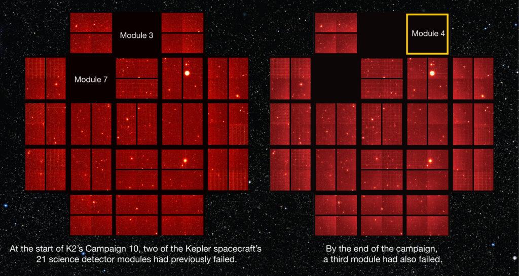 Kepler photometer modules