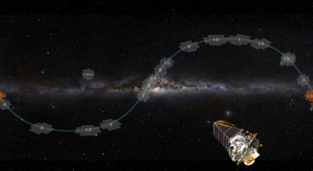 Mission Manager Update: Kepler's K2 Mission Begins Campaign 13