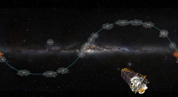 Kepler's K2 Mission Begins Campaign 13