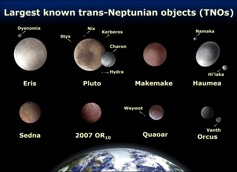 Family portraits of the eight largest trans-Neptunian objects (TNOs).