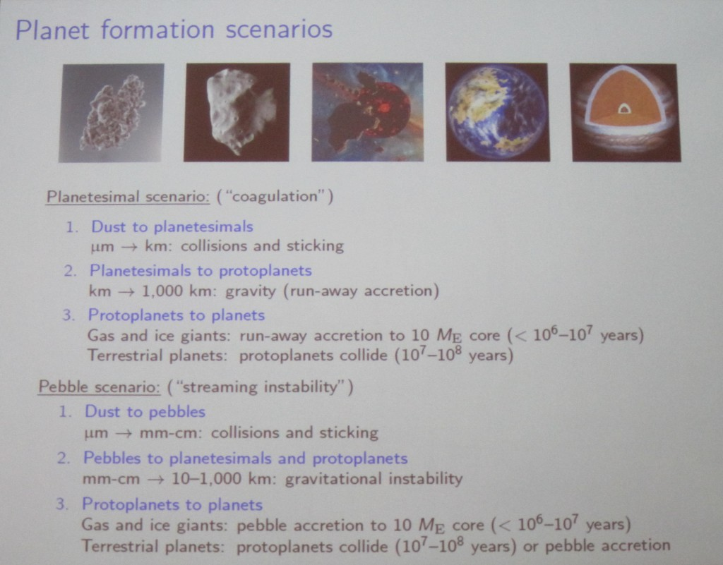 Planet Formation Theories