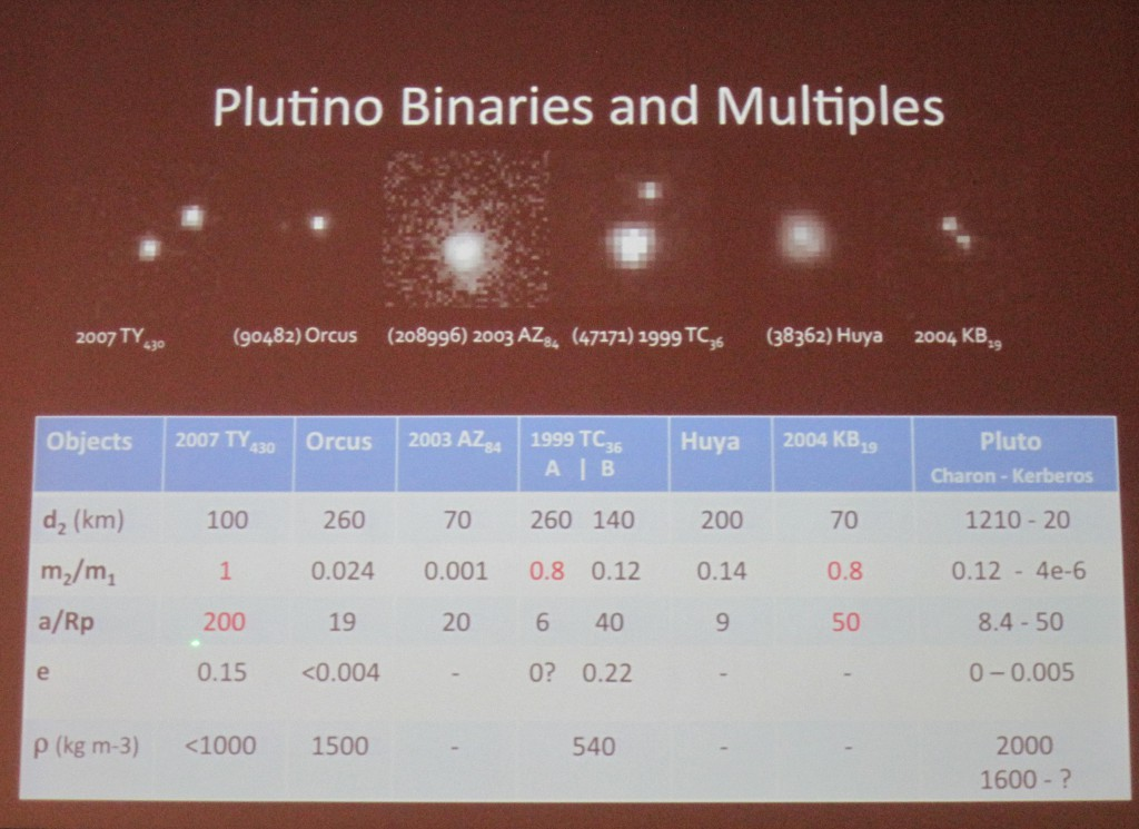 Plutino Binaries