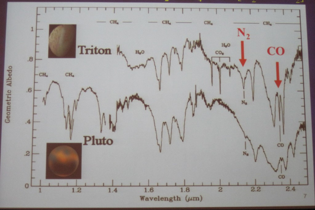 Pluto Triton IR Spectra