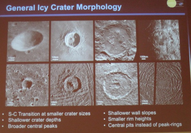 Crater Morphology