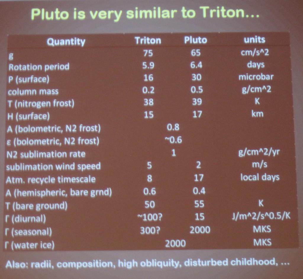 Pluto & Triton
