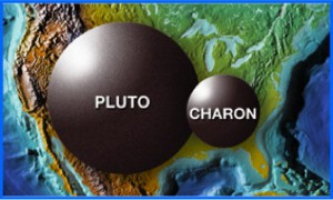 The diameters of Pluto & Charon shown with respect to the USA for scale