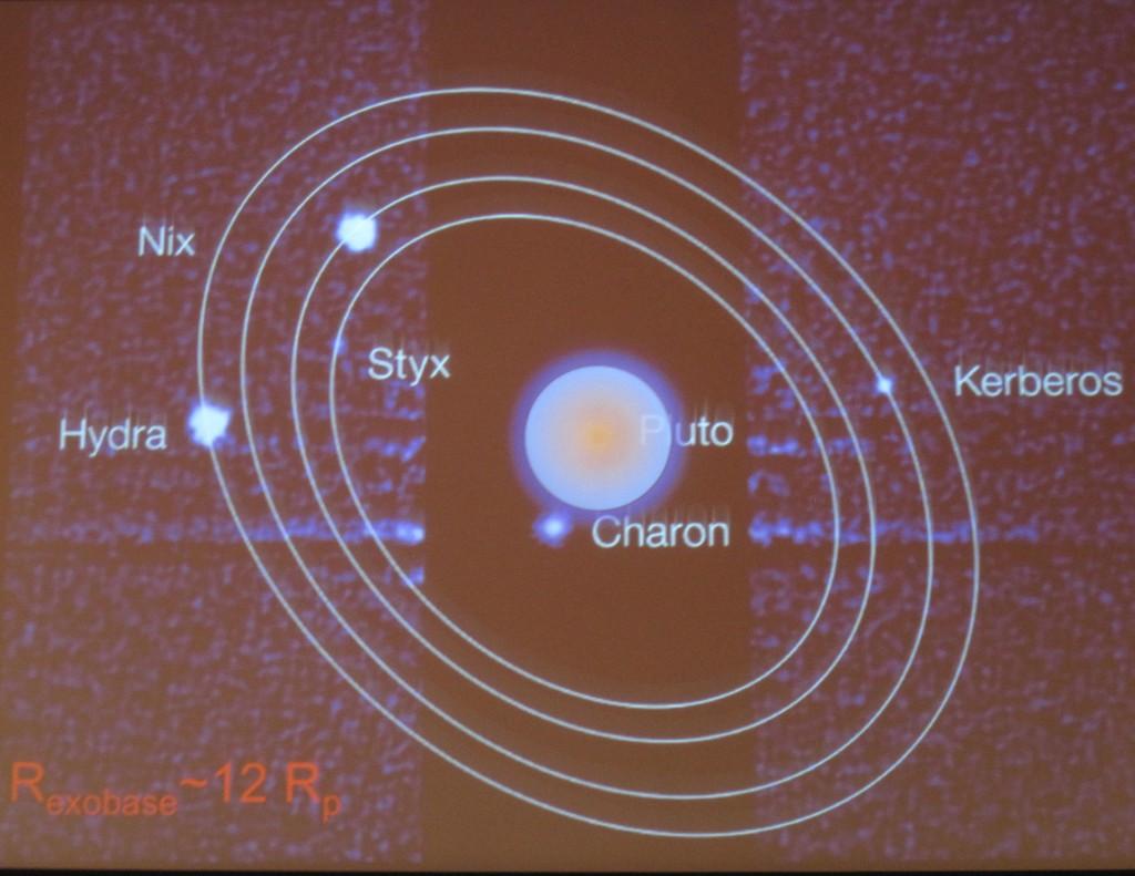 Solar Wind Perspective Pluto