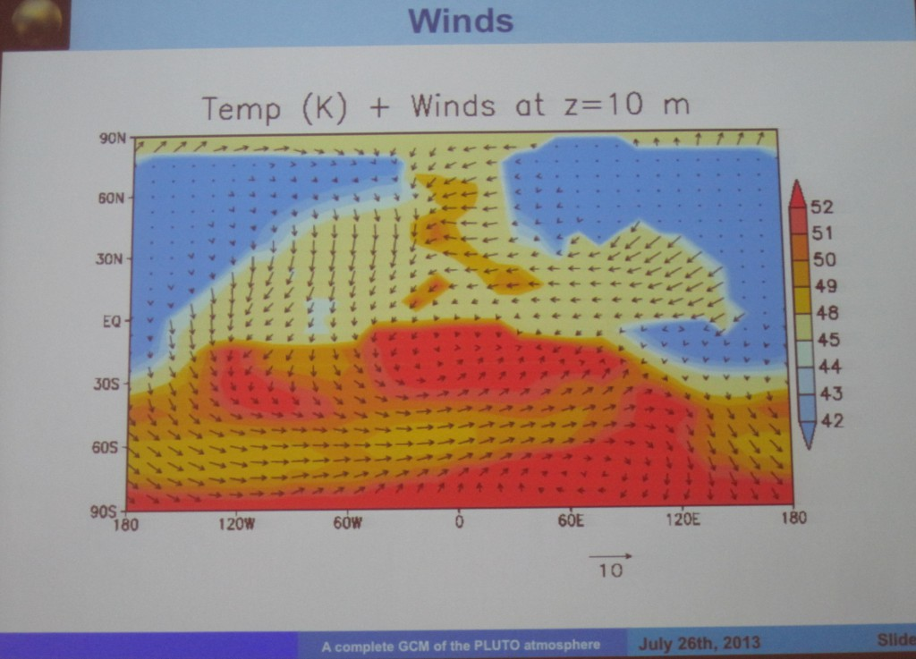 Winds from the LMD GCM