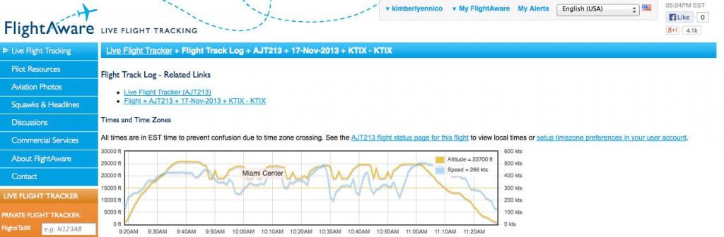 Flight Altitude Profile