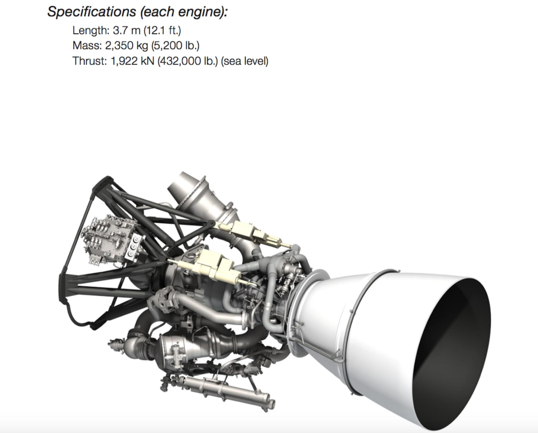 Rendering del nuovo Energomash RD-181.
