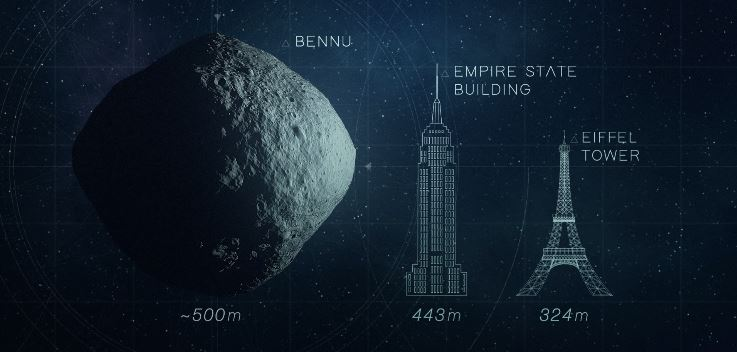 bennu asteroid orbit - photo #37