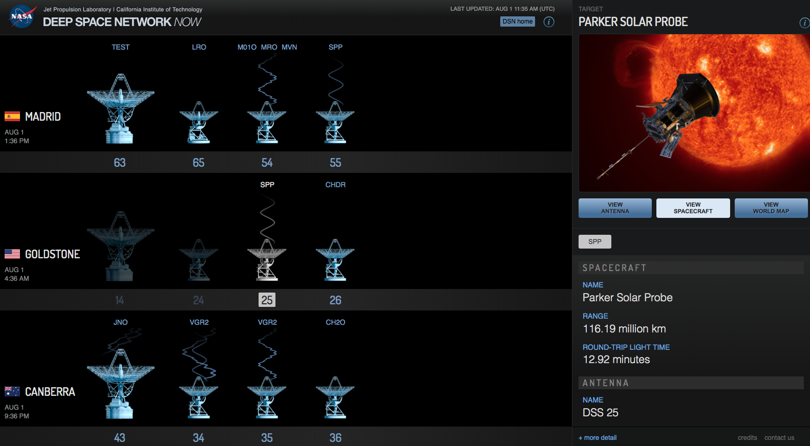 DSN status showing Parker Solar Probe connected to two antennas