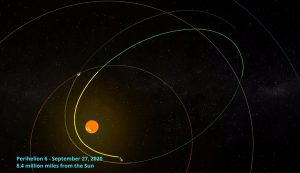 "Illustration showing Parker Solar Probe completing a solar flyby with text: ""Perihelion 6 - September 27, 2020, 8.4 million miles from the Sun"""