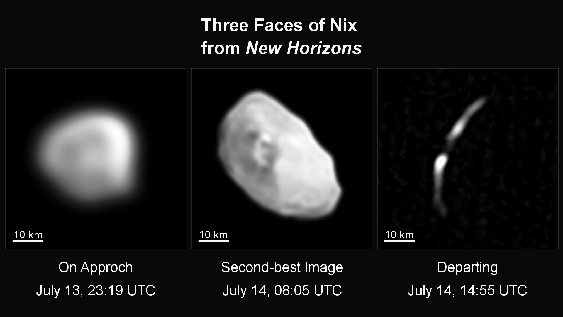 Pluto Moons Nix And Hydra S: Pluto's Small Moons Nix And Hydra