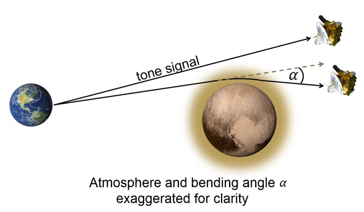 nh-blog-fig1-radio-occultation-signal
