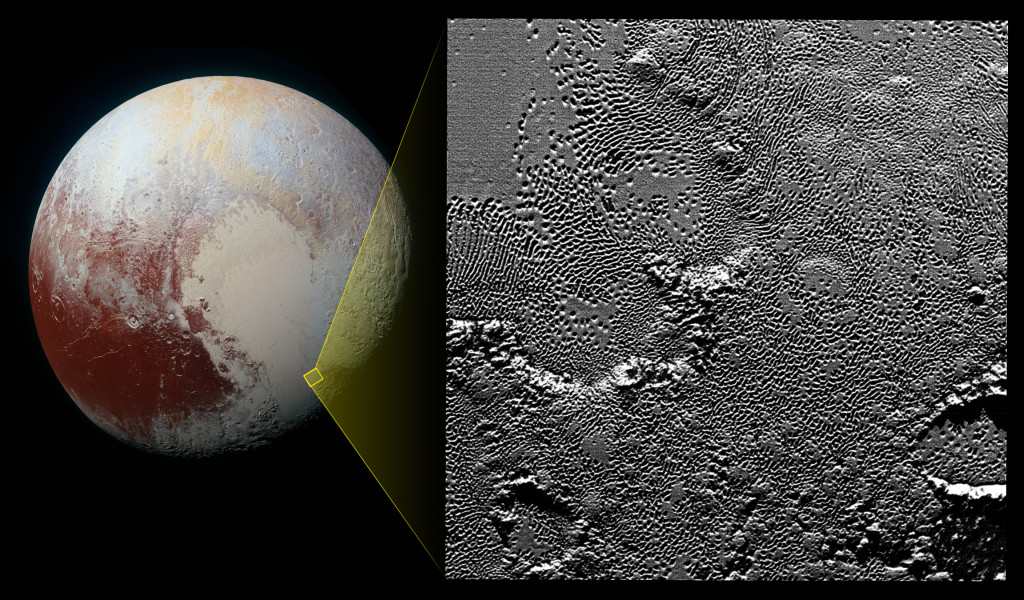 Pluto's Pattern of Pits
