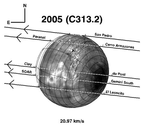 Charon occultation from 2005