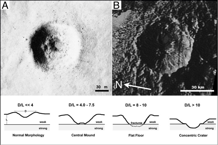 New Horizons image of a possible nested crater on Pluto