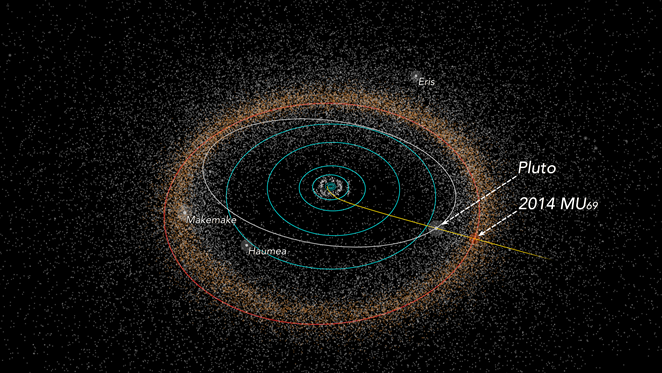 Illustration of objects in the outer solar system