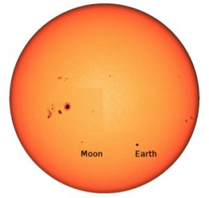 Earth and Moon transit the solar disk