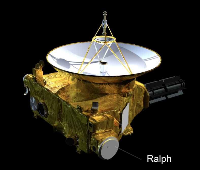 New Horizons Ralph Instrument