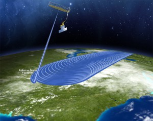 61_antenna_beam_footprint