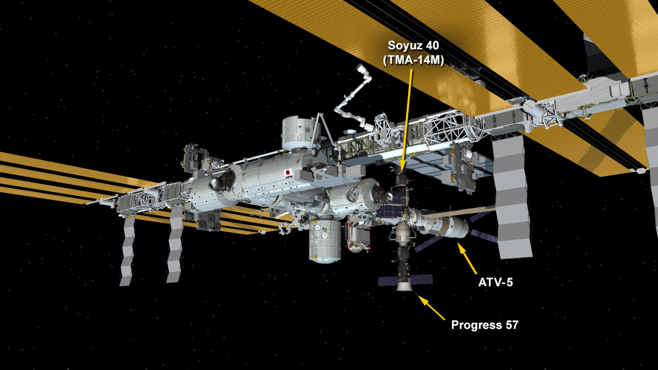 ISS Configuration as of Nov, 9, 2014