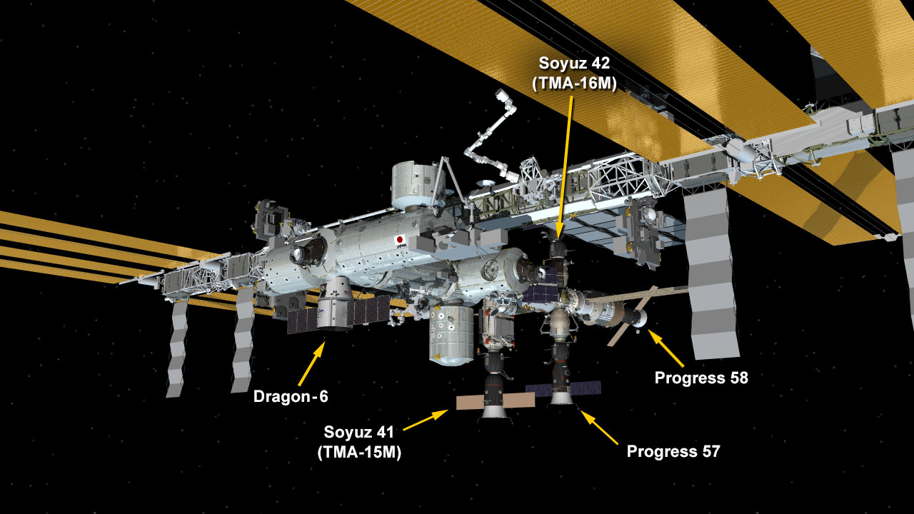 April 17, 2015 Space Station Configuration