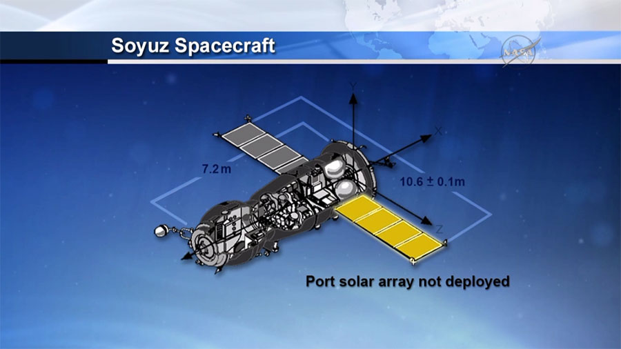 Solar Arrays on Soyuz